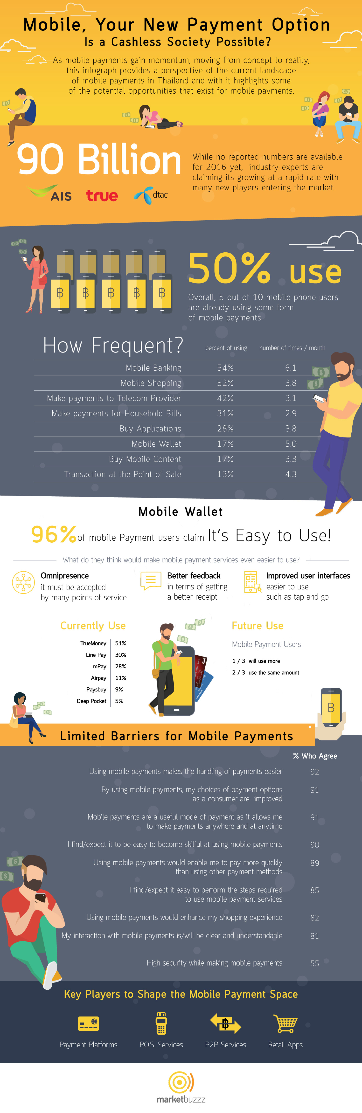 infograph-pic-mobile-payment-for-press