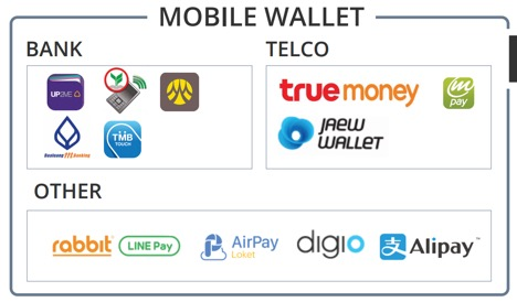 mobile-wallet-thailand