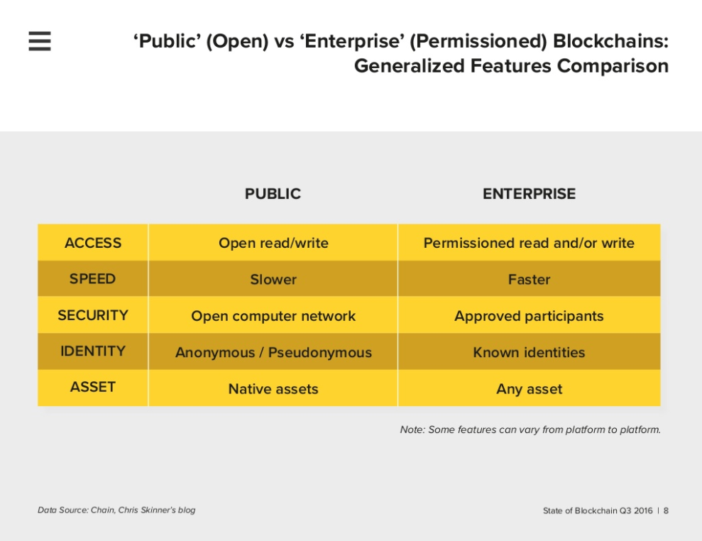 blockchain_report6