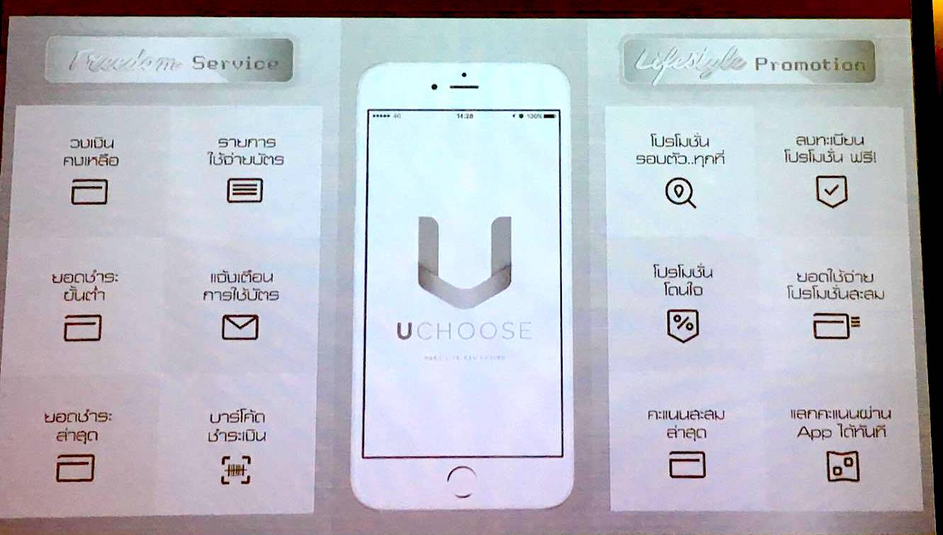 uchoose application features