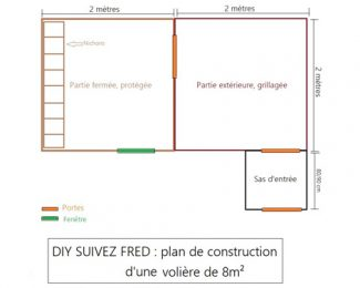 DIY : les étapes de construction d'une volière (partie 1)