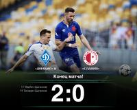 «Динамо» Киев вышло в плей-офф квалификации ЛЧ!