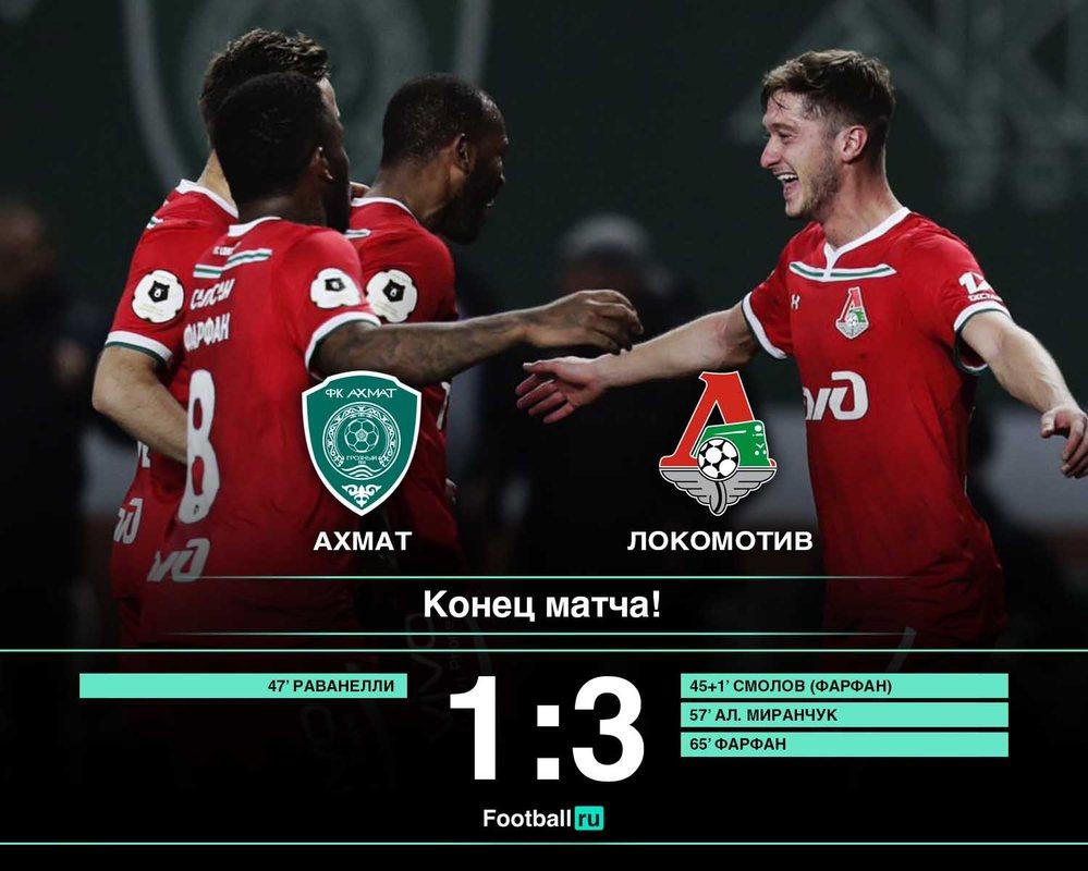 Ахмат - Локомотив 1:3