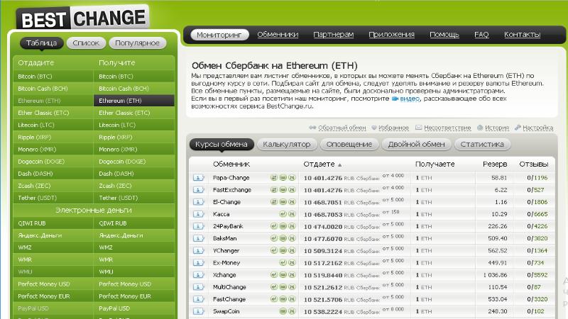 Страница обмена Сбербанк на Ethereum на Bestchange