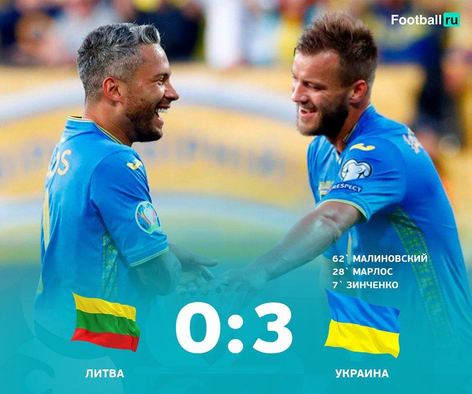 Украина обыграла Литву, 3:0