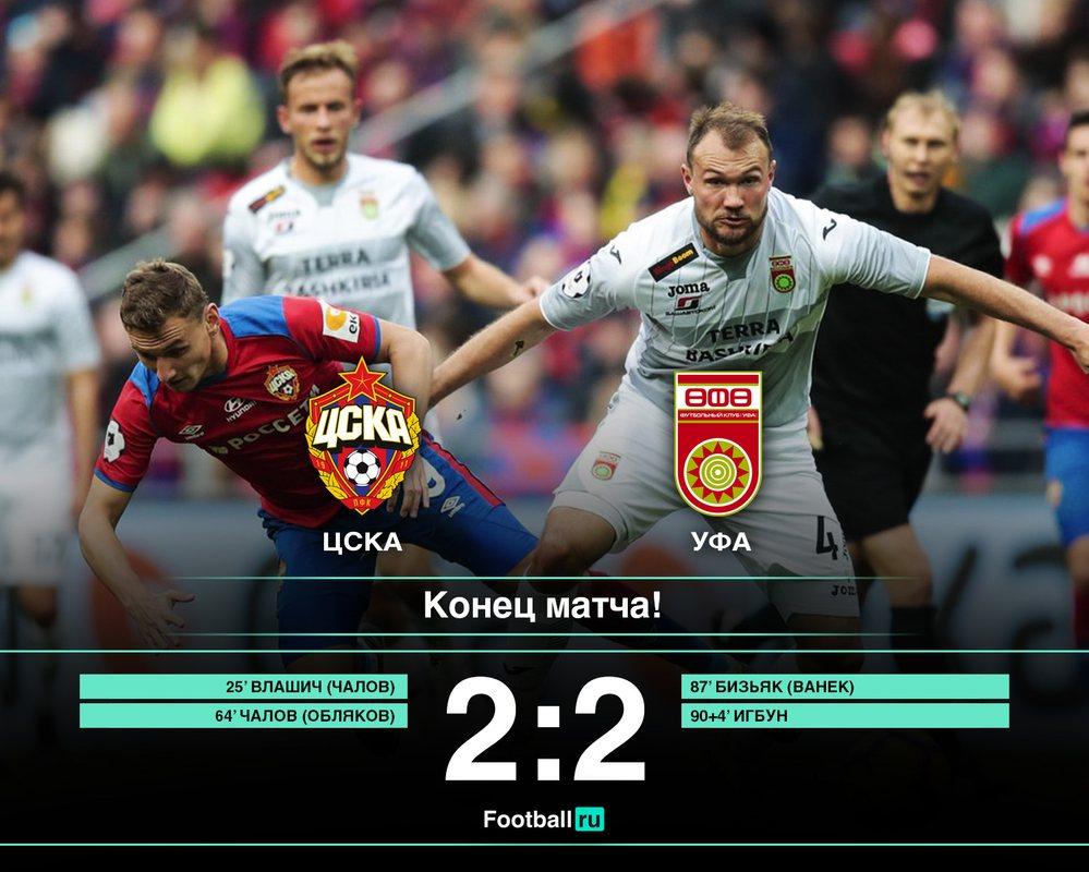 ЦСКА - Уфа 2:2