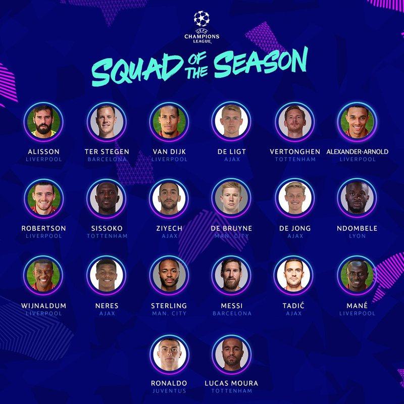 Топ-20 игроков ЛЧ-2018/19 по версии УЕФА