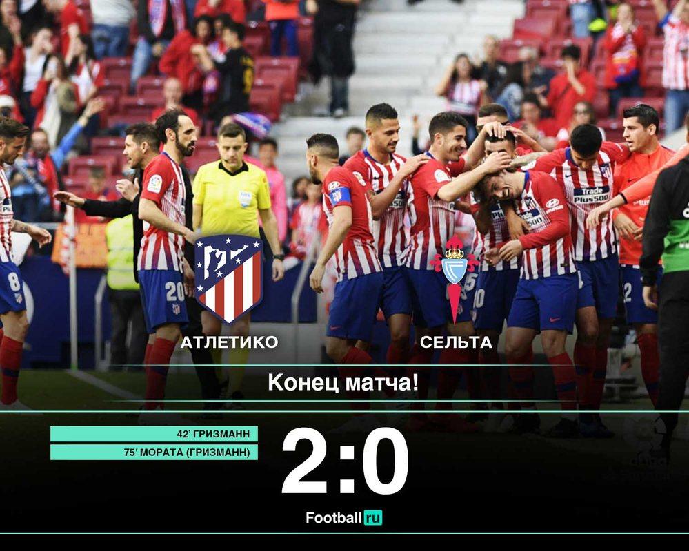 Атлетико - Сельта 2:0