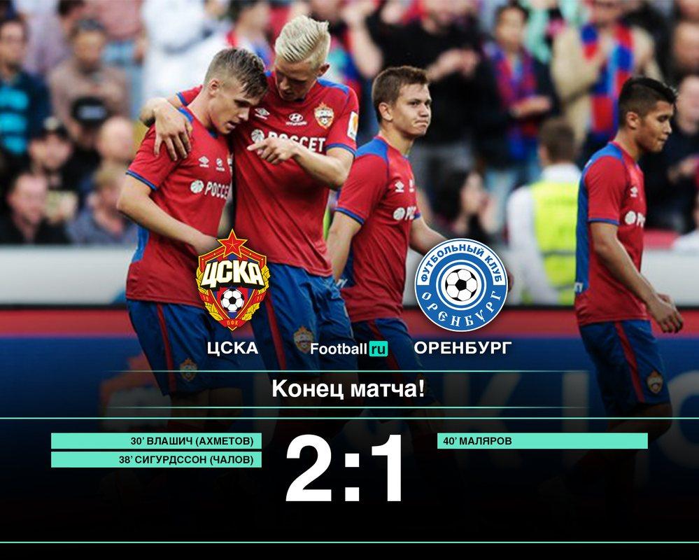 ЦСКА обыграл Оренбург со счетом 2:1
