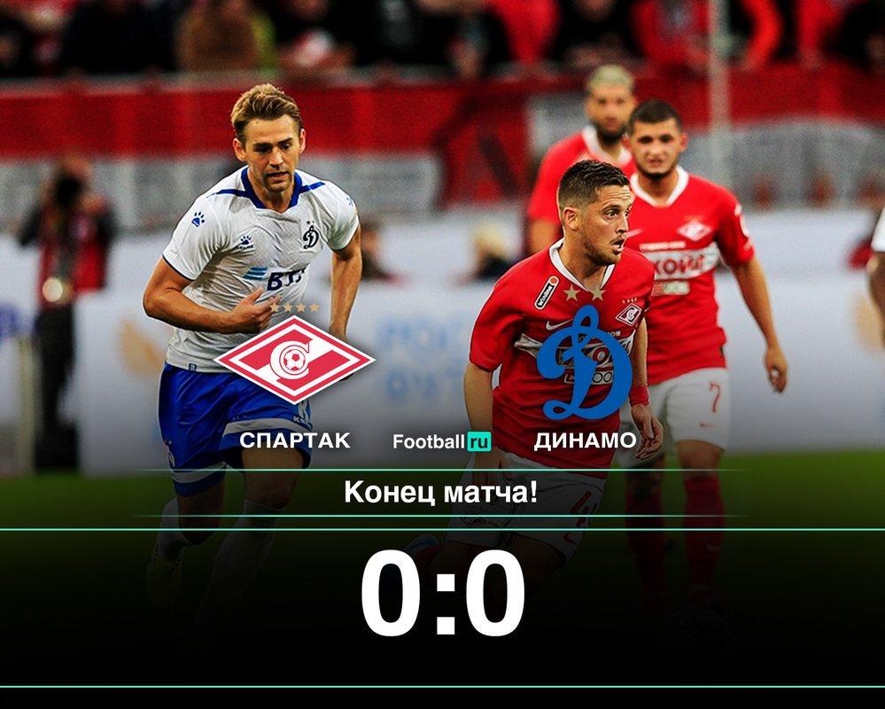 Спартак и Динамо сыграли в нулевую ничью