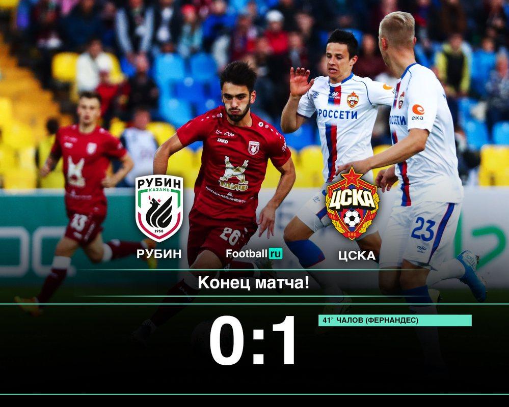 Рубин - ЦСКА 0:1