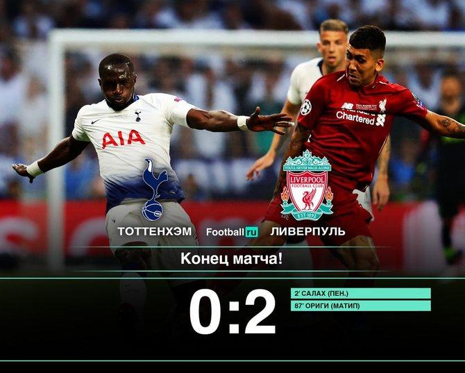 Вчерашний матч ливерпуль тоттенхэм