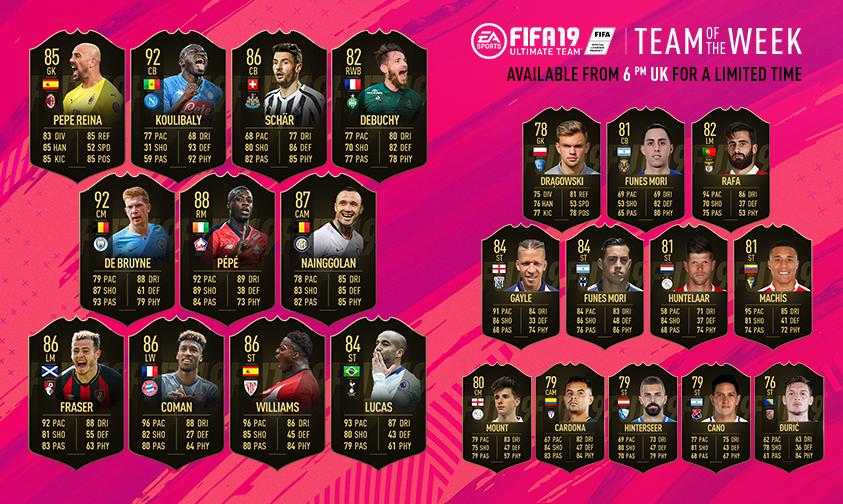Команда недели FIFA 19