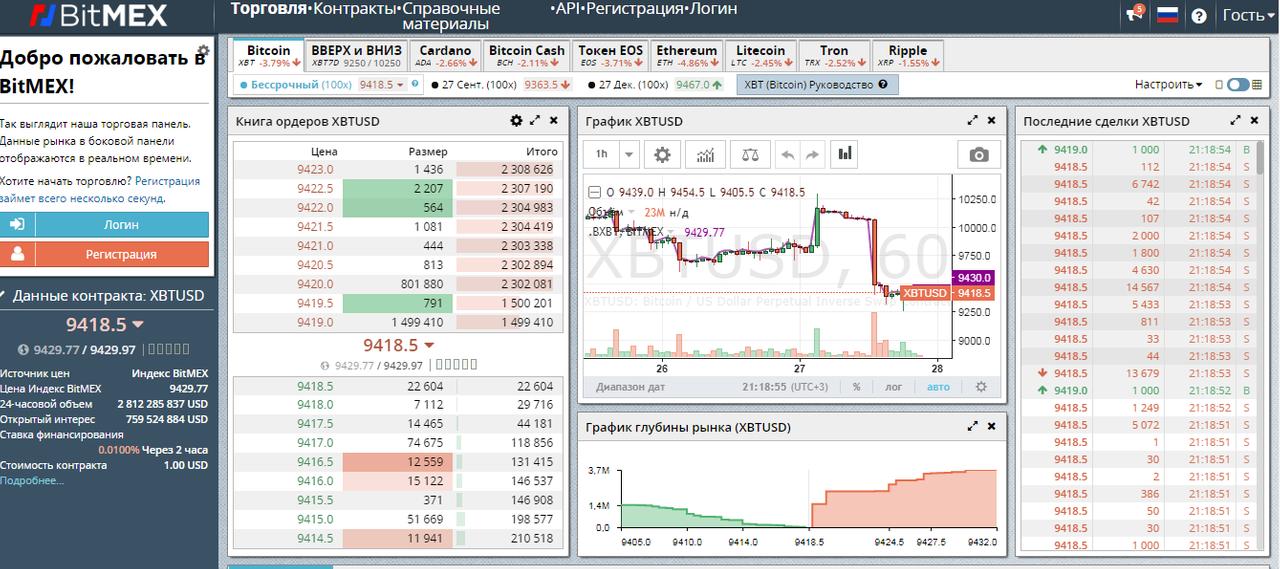 Официальный сайт биржи BitMEX