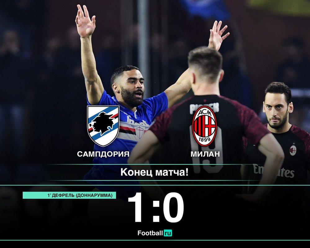 Сампдория 1:0 Милан