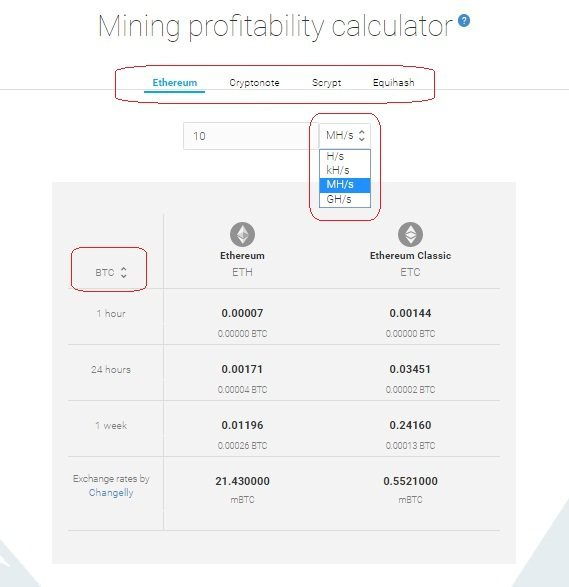 Калькулятор доходности MinerGate