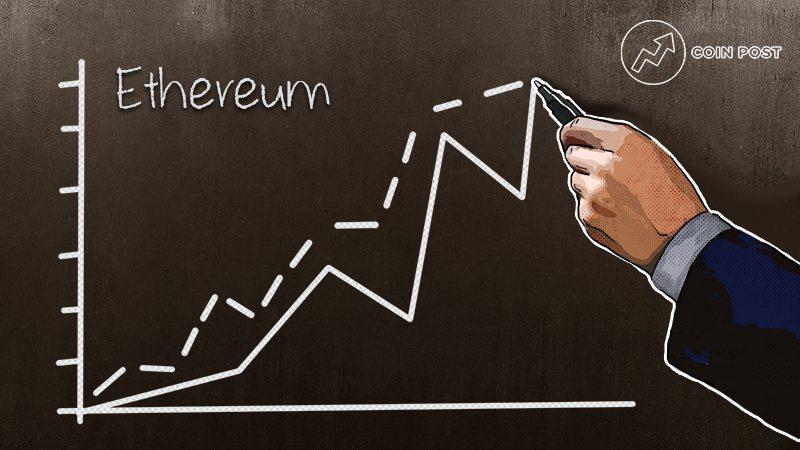 Ethereum превысил $3500 впервые с мая 2021 года