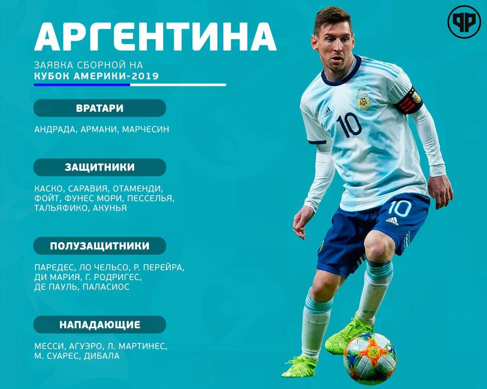 Заявка сборной Аргентины на Копа Америка-2019