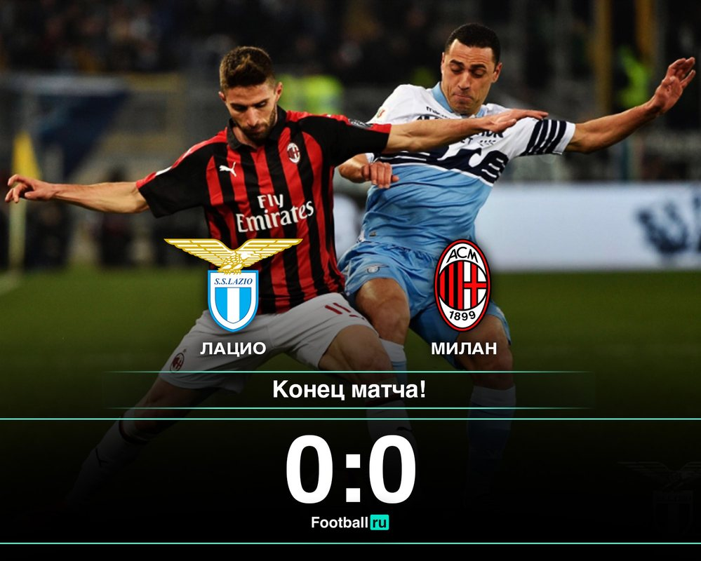 Лацио и Милан голов так и не забили
