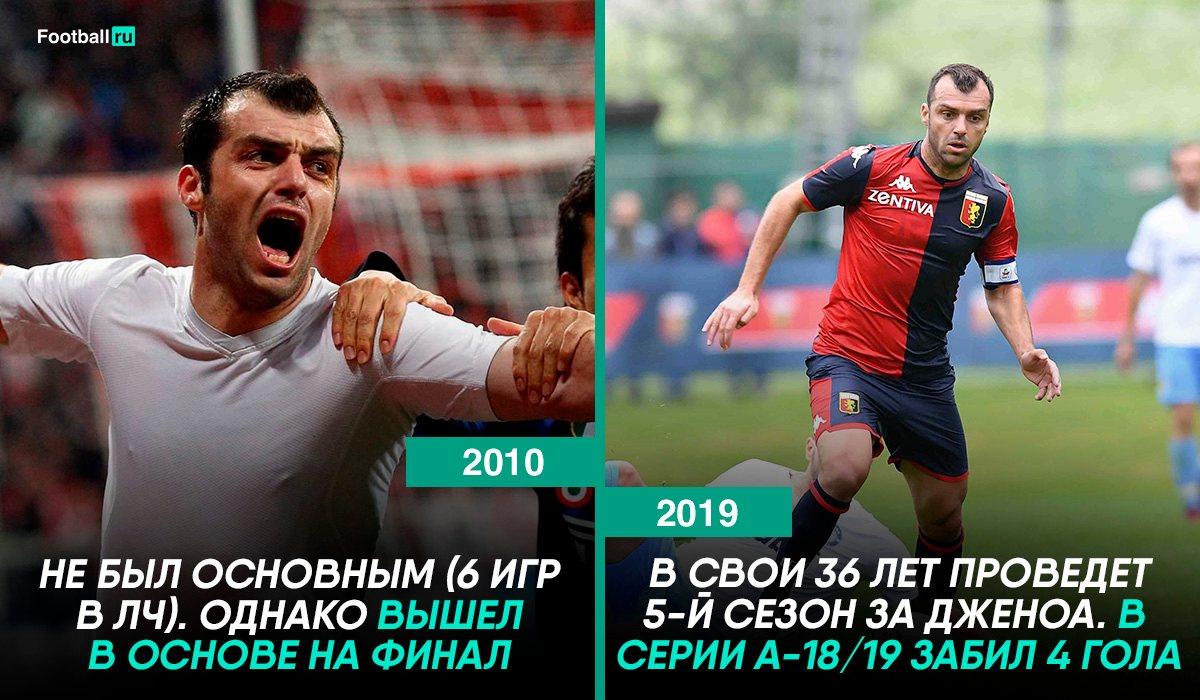 Горан Пандев тогда и сейчас