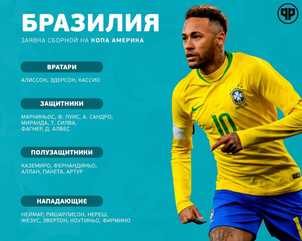 Бразилия объявила заявку на Копа Америка-2019