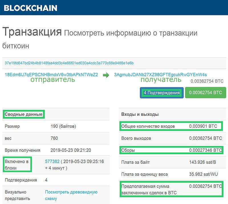 Проверка транзакции Bitcoin в эксплорере