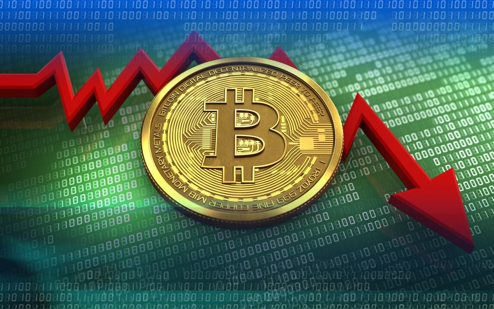 Падение цены биткоина