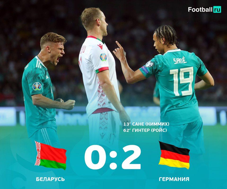 Германия без проблем победила в Борисове