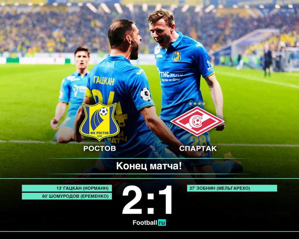 Ростов - Спартак, 2:1