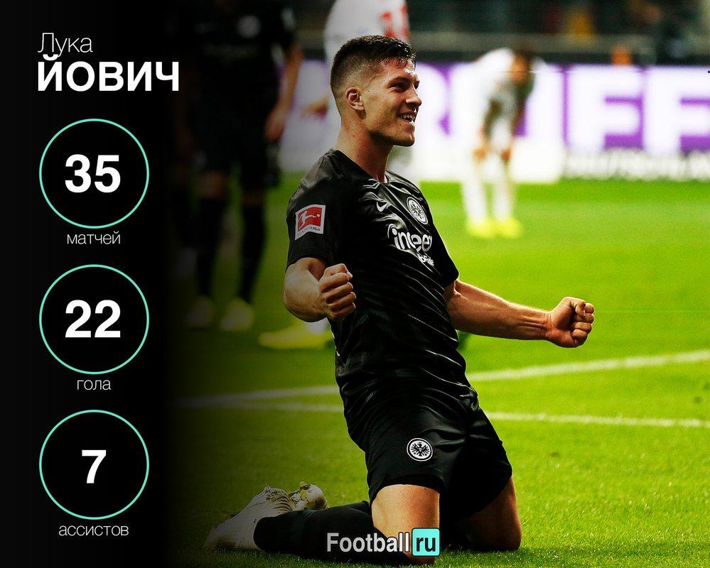 Лука Йович в сезоне-2018/19
