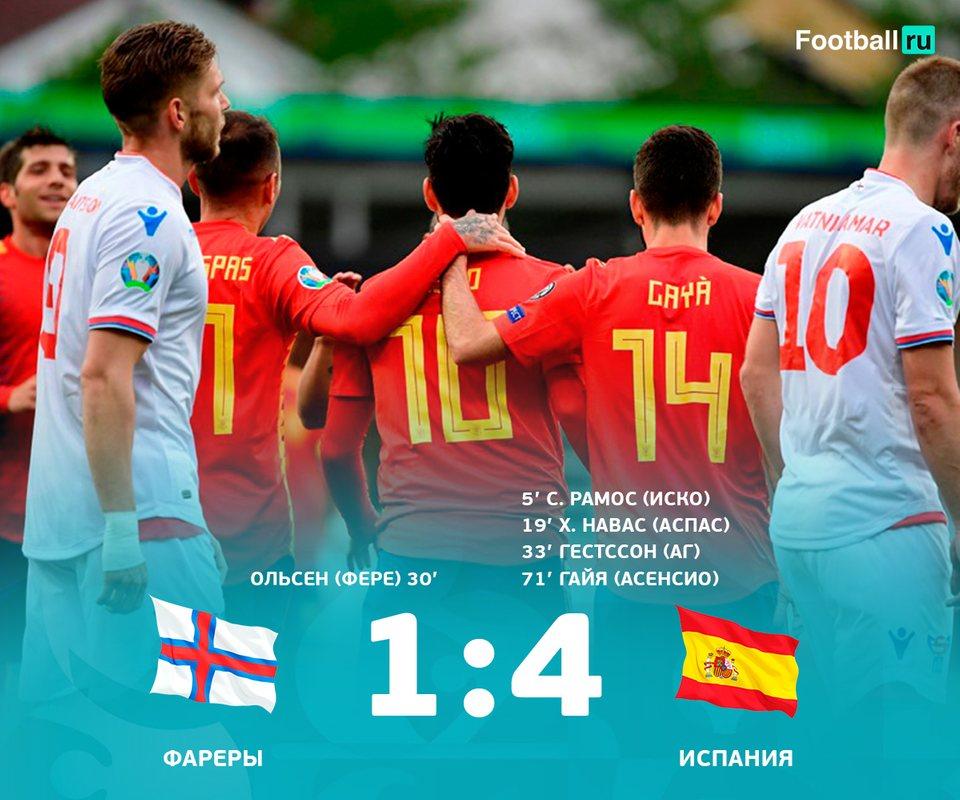 Фареры не сумели дать бой Испании