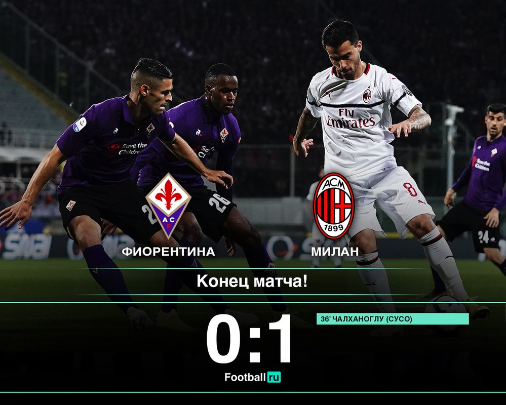 Фиорентина - Милан, 0:1