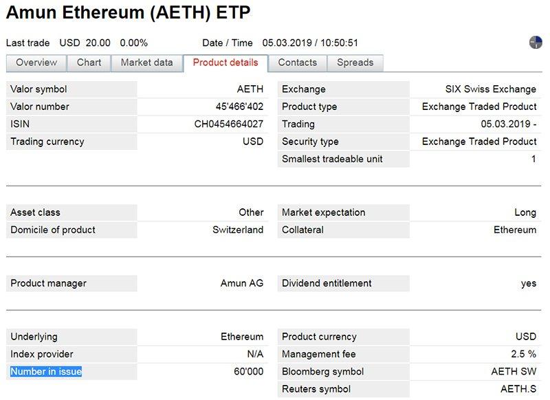 Детали Amun Ethereum ETP