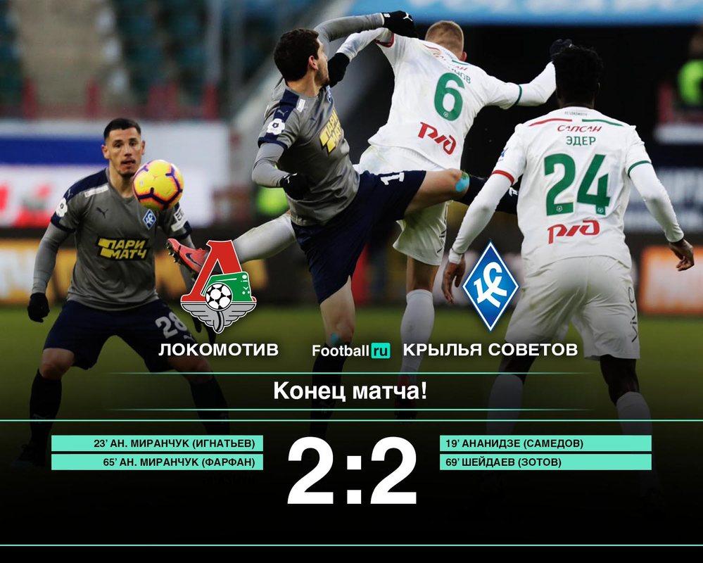 Локомотив дома упустил победу над Крыльями