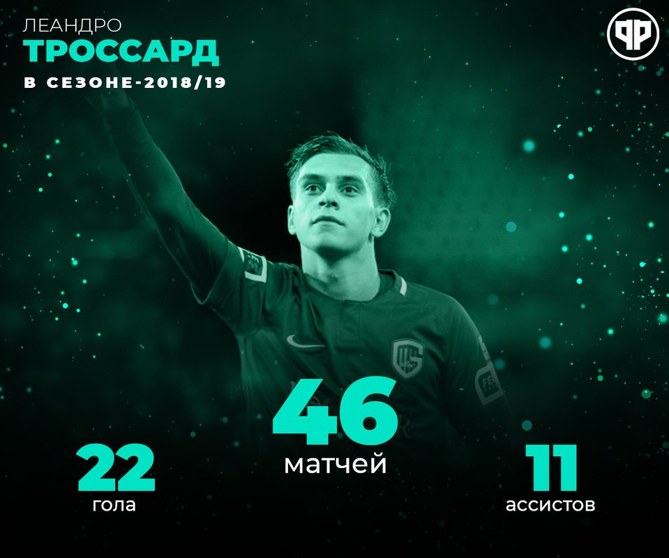 Статистика Леандро Троссарда в сезоне-2018/19