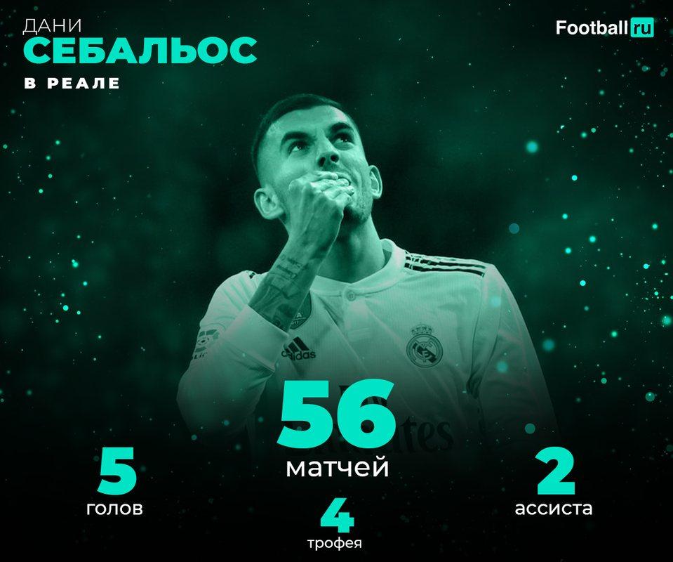 Статистика Себальоса в Реале