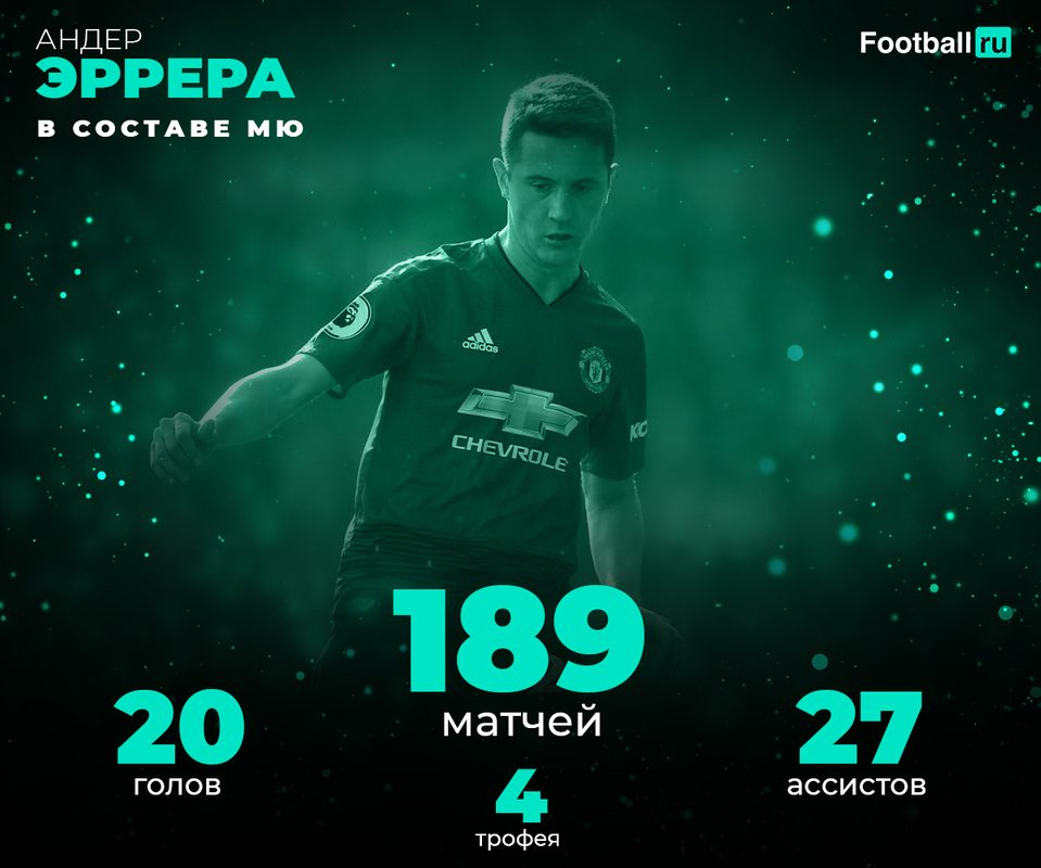 Андер Эррера, статистика в Манчестер Юнайтед