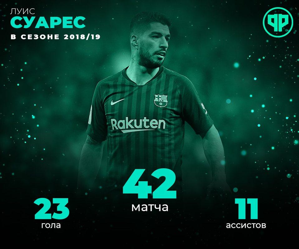 Луис Суарес, статистика сезон-2018/19