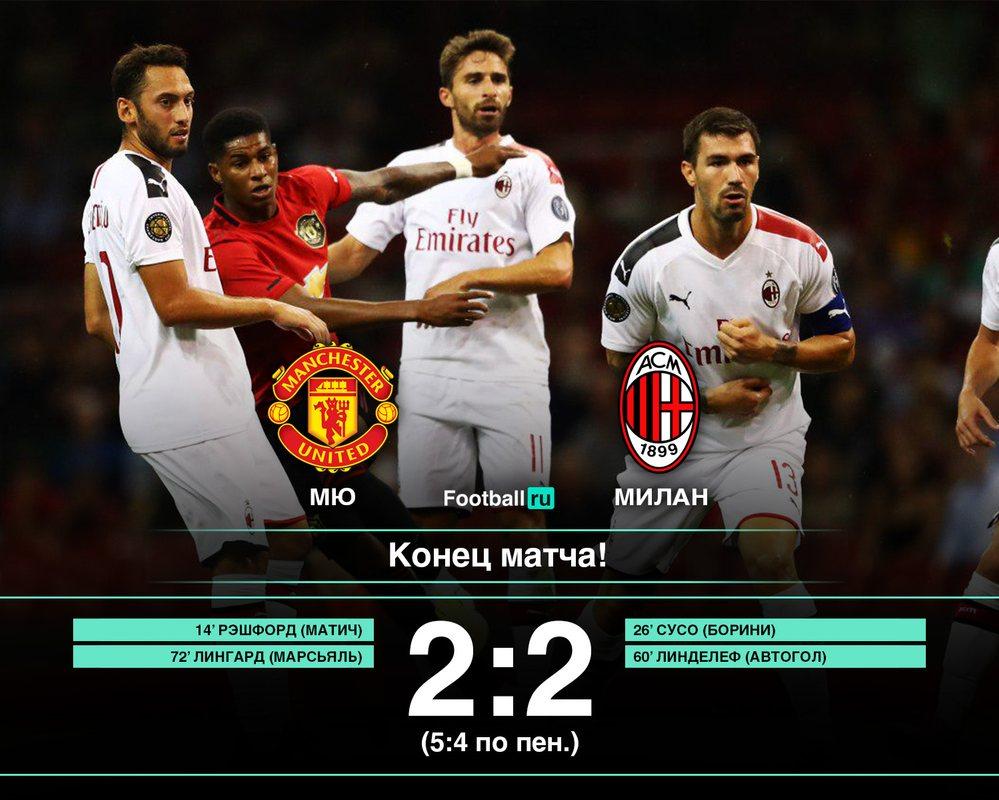 МЮ переиграл Милан в серии пенальти (2:2, 5:4)