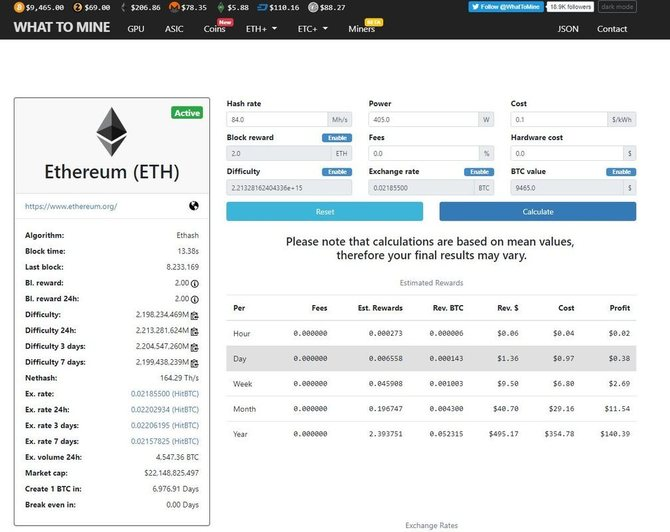 Mining Salculator How To Calculate Profitability In 2020 Coin Post Whattomine is a popular mining profit calculator for crypto coins miners. how to calculate profitability in 2020