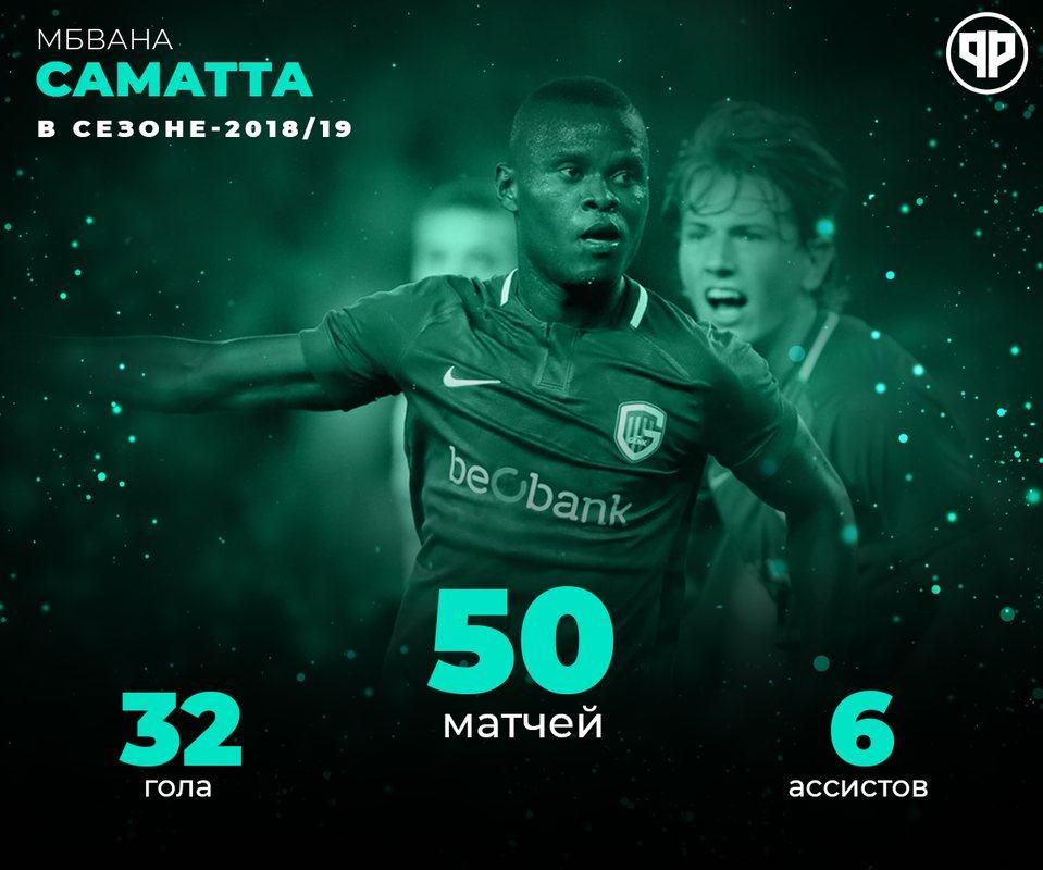 Статистика Саматты в сезоне-2018/19