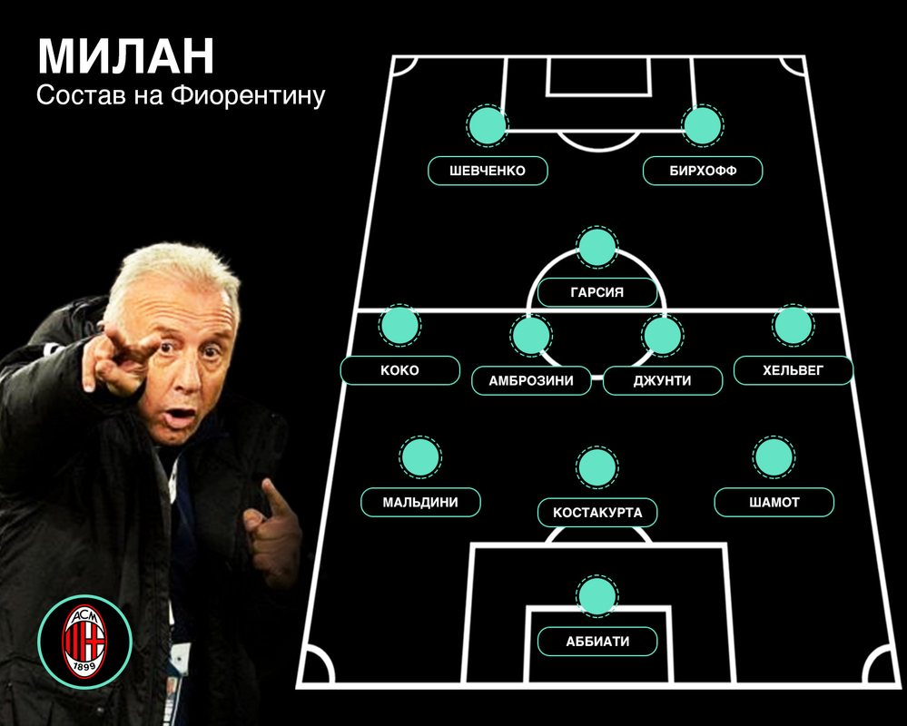 Милан Фиорентина, 0:4