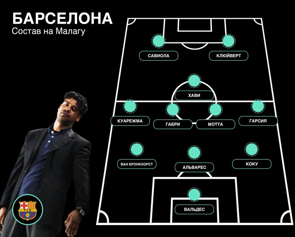 Барселона - Малага 1:5