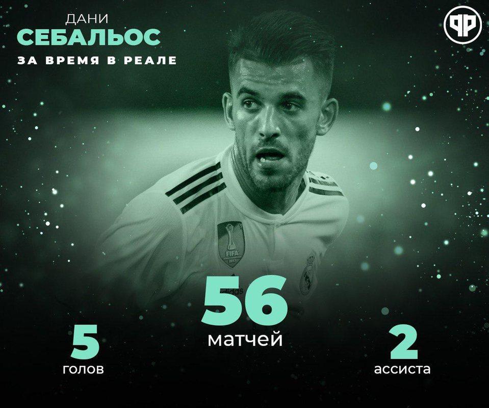 Статистика Дани Себальоса в Реале