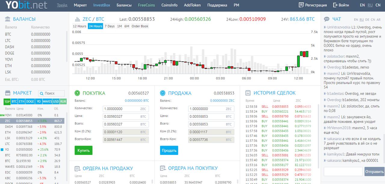 Официальный сайт криптовалютной биржи Yobit