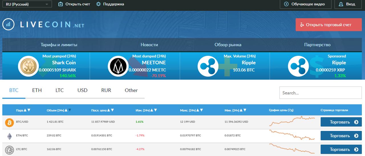 Официальный сайт криптовалютной биржи Livecoin