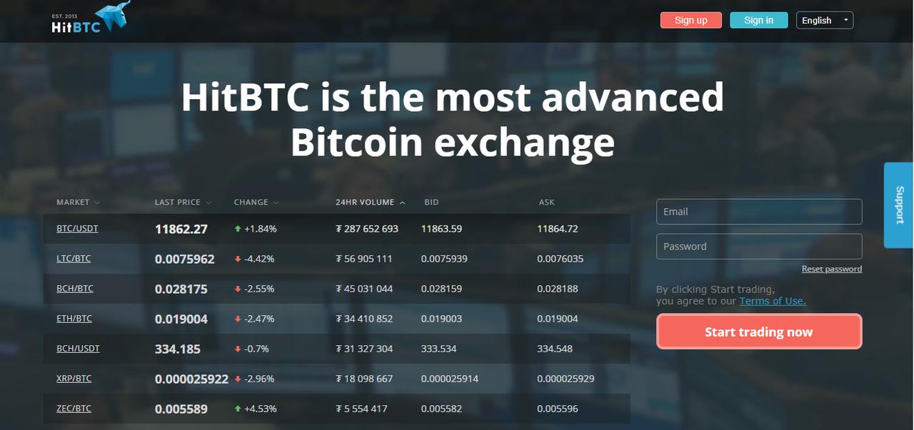 Официальный сайт криптовалютной биржи HitBTC