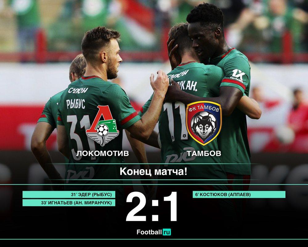 Тяжелая победа Локомотива над Тамбовом