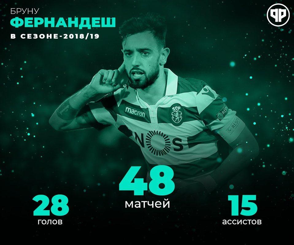 Статистика Бруну Фернандеша в сезоне-2018/19