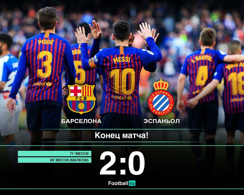 Барселона 2:0 Эспаньоль